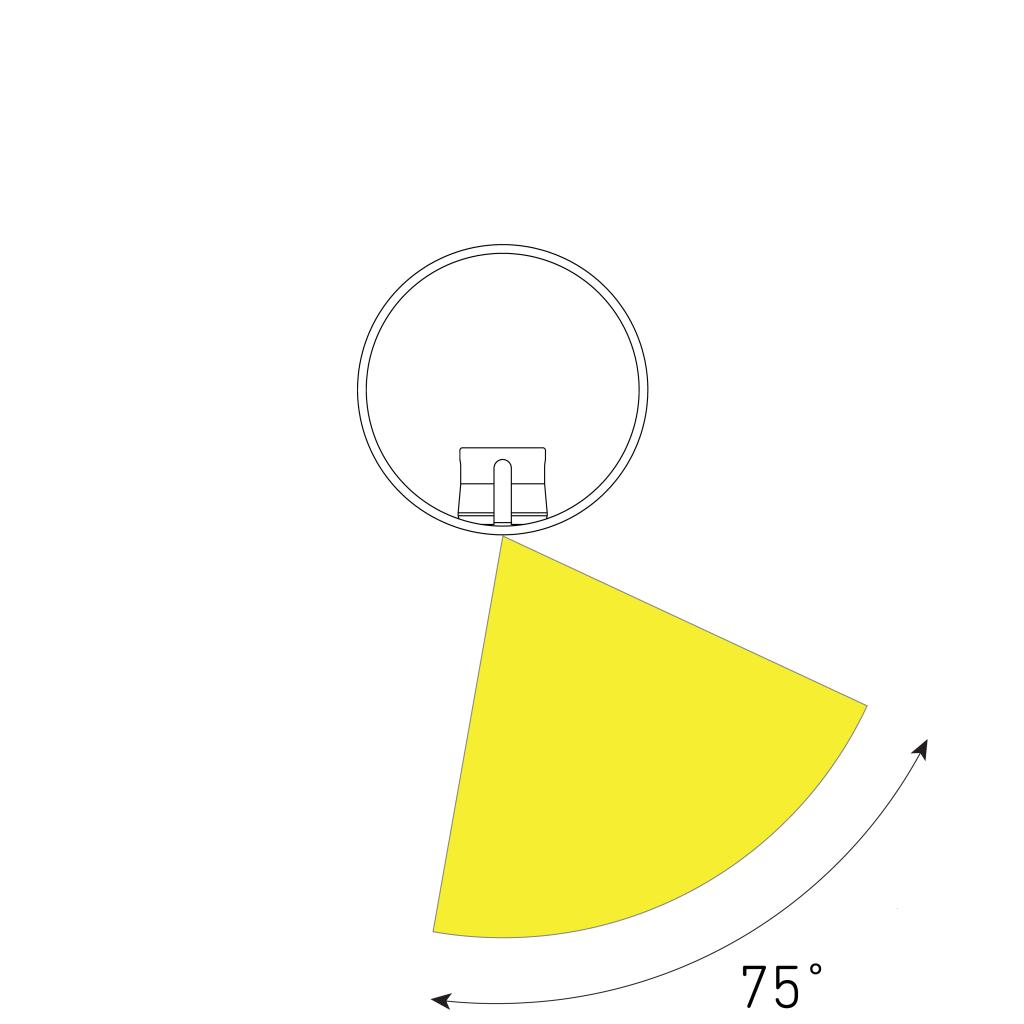 Asymmetric beam distribution