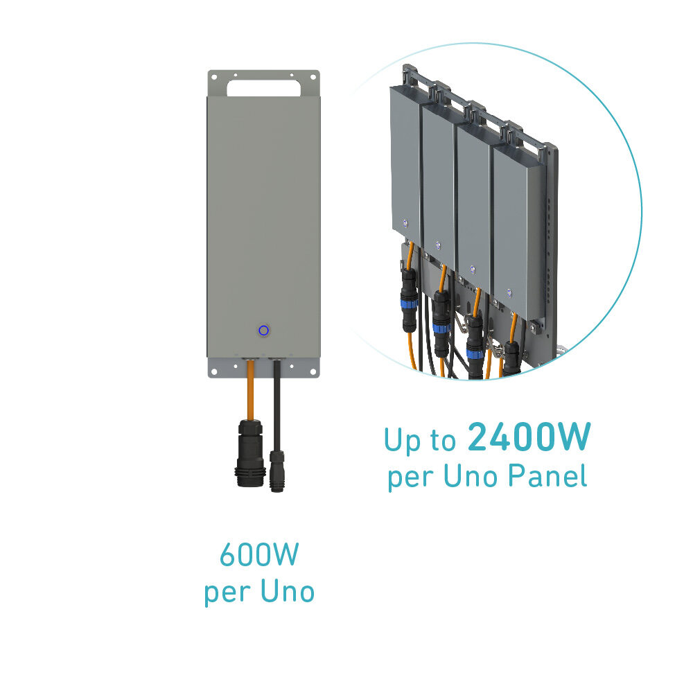 Uno - 600W Up to 2400W